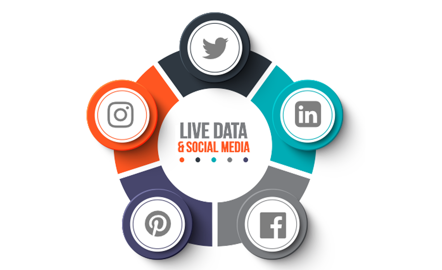 live-data-social-media